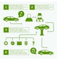 Car auto service brochure infographics layout vector image vector image