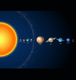 card with solar system sun planets and stars vector image