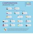 Corporate structure set vector image