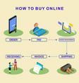 info graphic buy online isometric vector image vector image