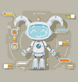 cute girl female robot android artificial vector image vector image