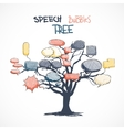 Doodle talk bubbles growing on tree vector image