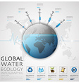 global water ecology and environment infographic vector image vector image