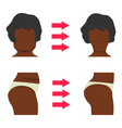 set of black woman body part fat and sporty body vector image vector image