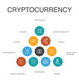 cryptocurrency infographic 10 steps concept vector image