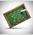 blackboard with office signs vector image vector image