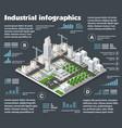 city isometric industry vector image