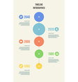 Colorful Timeline Infographics vector image