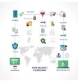Data Security Flowchart vector image