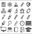education and learning sign symbol icon set vector image vector image