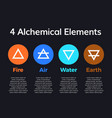 four elements icons vector image vector image