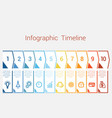 timeline infographic for ten position vector image vector image