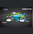 business infographic diagram vector image vector image