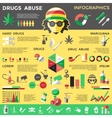 Flat Drugs Infographics vector image