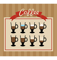 Retro coffee cups set poster vector image vector image