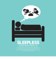 Sleepless Person Symbol vector image