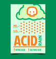 acid rain problem creative promotion banner
