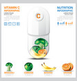 Vitamin C Chart Diagram Health And Medical vector image vector image