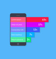 smartphone icon flat infographic design template vector image
