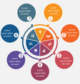 diagram 7 cyclic processes step by step colorful vector image vector image