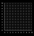 measured grid graph plotting grid corner ruler vector image