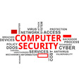 word cloud computer security vector image vector image
