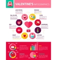 Valentine Day Infographics vector image vector image