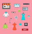 online shopping in mall infographic vector image vector image