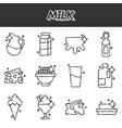 milk production cartoon concept icons vector image vector image
