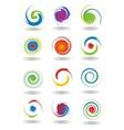 Abstract Circular Twist