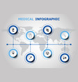 infographic design with medical icons vector image