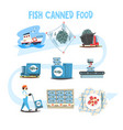 fish canned food set fish industry canned process vector image vector image