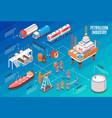 oil industry isometric flowchart vector image vector image