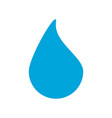 isolated water drop vector image