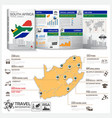 Republic Of South Africa Travel Guide Book vector image
