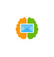 brain mail logo icon design vector image vector image