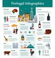 Portugal Flat Infographics vector image vector image