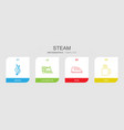 4 steam icons vector image vector image
