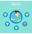 Dental health banner with male dentist vector image vector image
