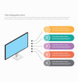 monitor screen device isometric style infographic vector image vector image