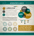circle infographic elements vector image
