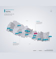 nepal map with infographic elements pointer marks vector image vector image