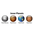 Inner Planets vector image vector image