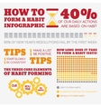 Flat Style Infographics Habits vector image vector image