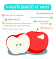 10 health benefits of apple vector image vector image