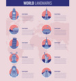 world landmarks infographics set travel and vector image vector image