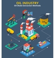 Oil industry isometric concept vector image vector image