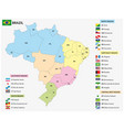 map brazilian states with flags vector image