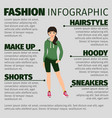 fashion infographic with girl in sweatshirt vector image vector image