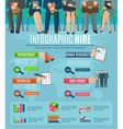 Human resources hiring people infographic report vector image vector image